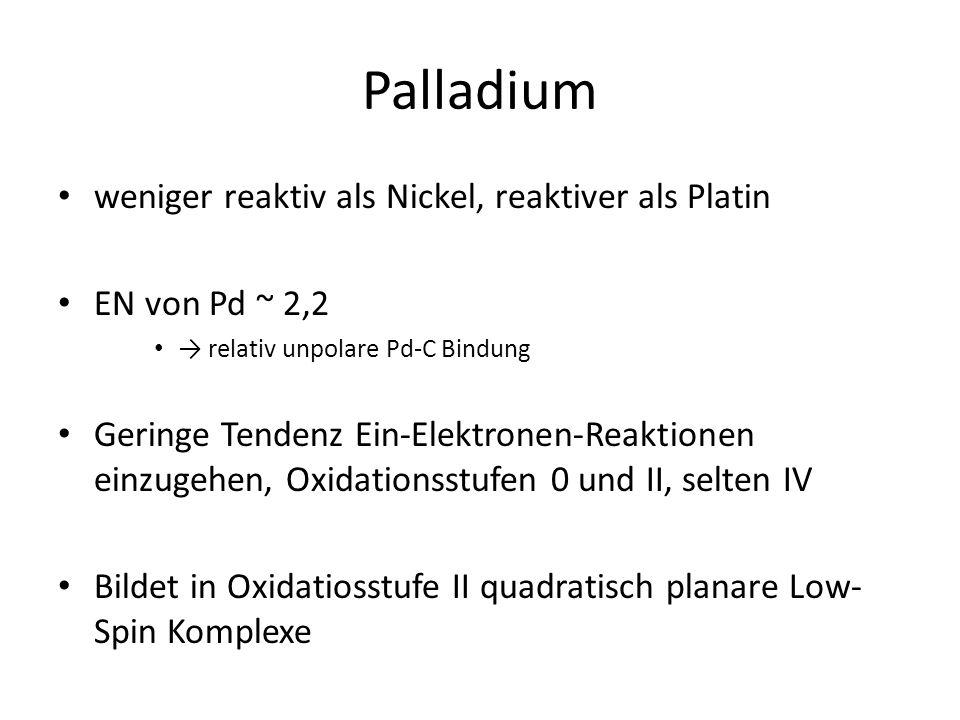 Palladium weniger reaktiv als Nickel, reaktiver als Platin