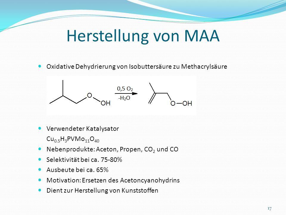 Herstellung von MAA Oxidative Dehydrierung von Isobuttersäure zu Methacrylsäure. Verwendeter Katalysator.