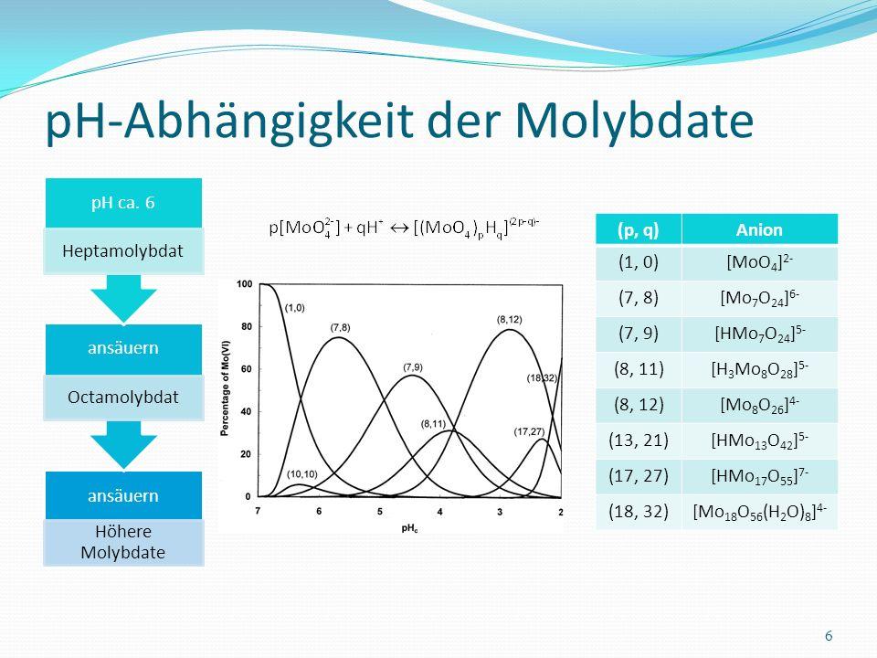 pH-Abhängigkeit der Molybdate