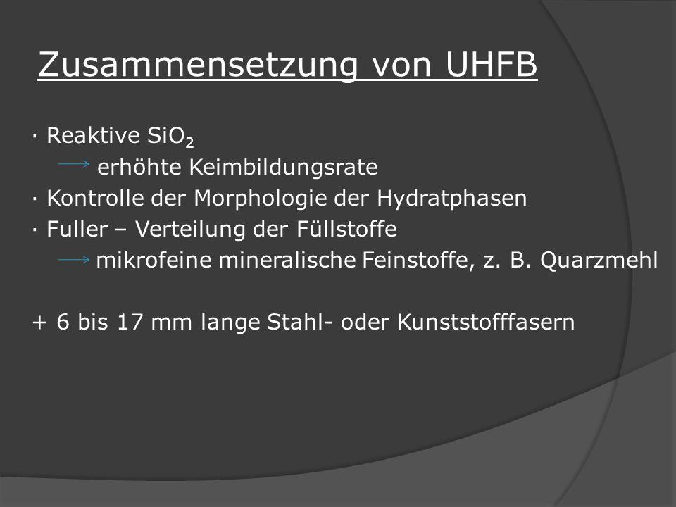 Zusammensetzung von UHFB