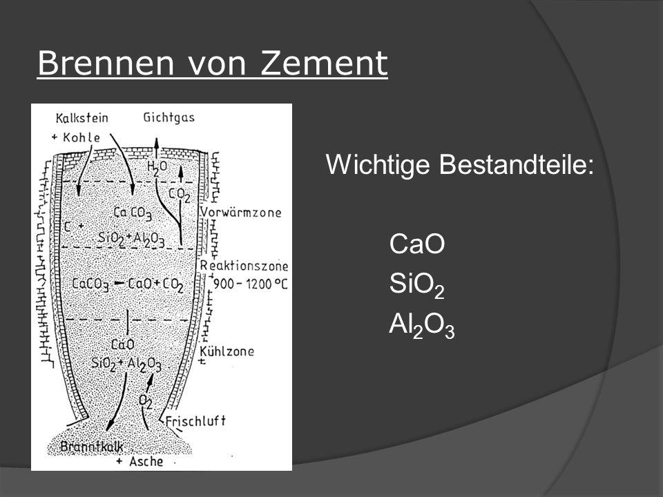Brennen von Zement Wichtige Bestandteile: CaO SiO2 Al2O3