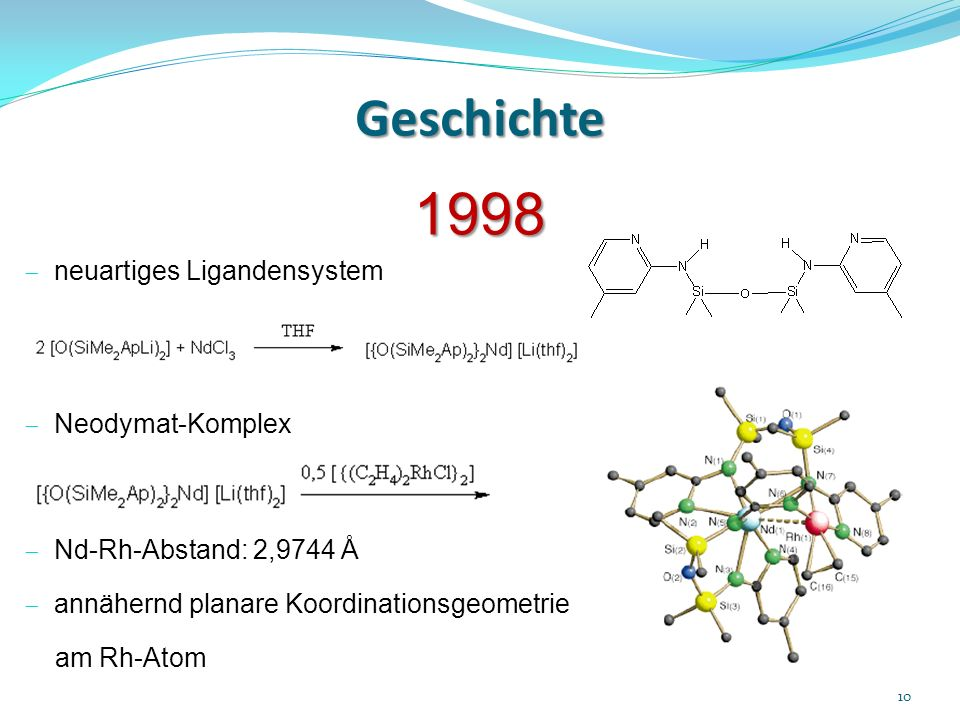 1998 Geschichte neuartiges Ligandensystem Neodymat-Komplex