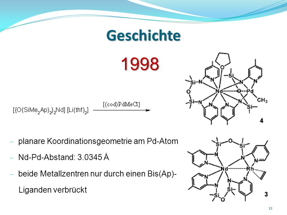 1998 Geschichte planare Koordinationsgeometrie am Pd-Atom