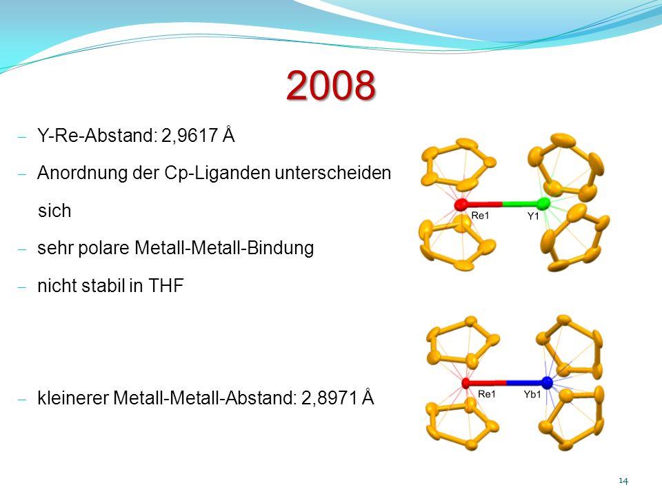2008 Y-Re-Abstand: 2,9617 Å Anordnung der Cp-Liganden unterscheiden