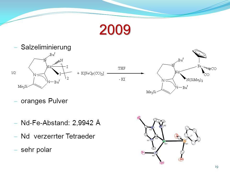 2009 Salzeliminierung oranges Pulver Nd-Fe-Abstand: 2,9942 Å
