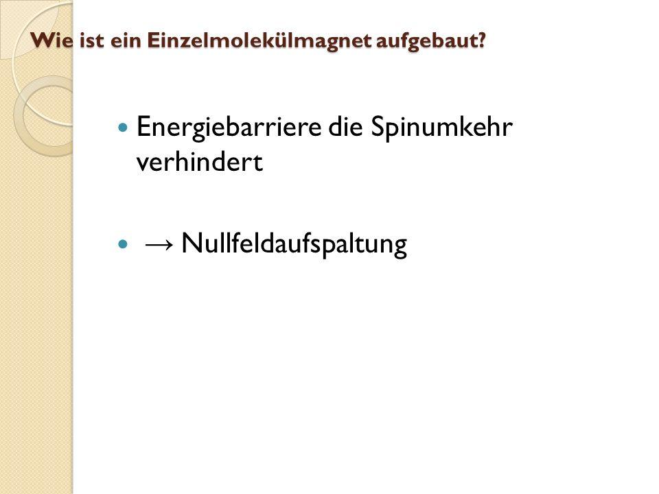 Energiebarriere die Spinumkehr verhindert