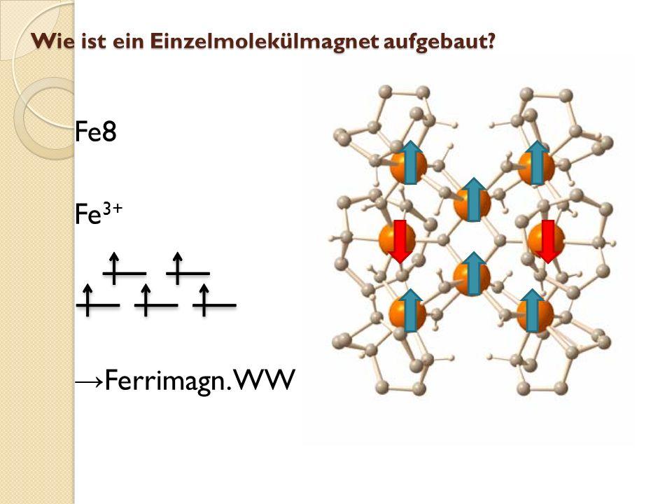 Wie ist ein Einzelmolekülmagnet aufgebaut
