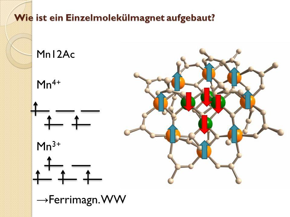 Mn4+ Mn3+ →Ferrimagn. WW Mn12Ac