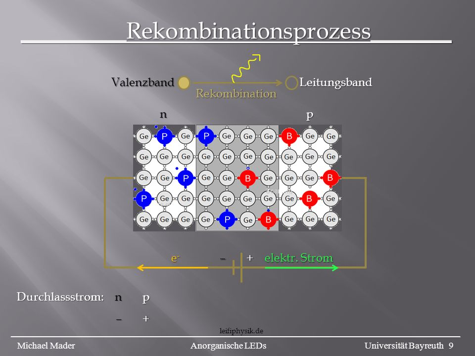 _________Rekombinationsprozess_______