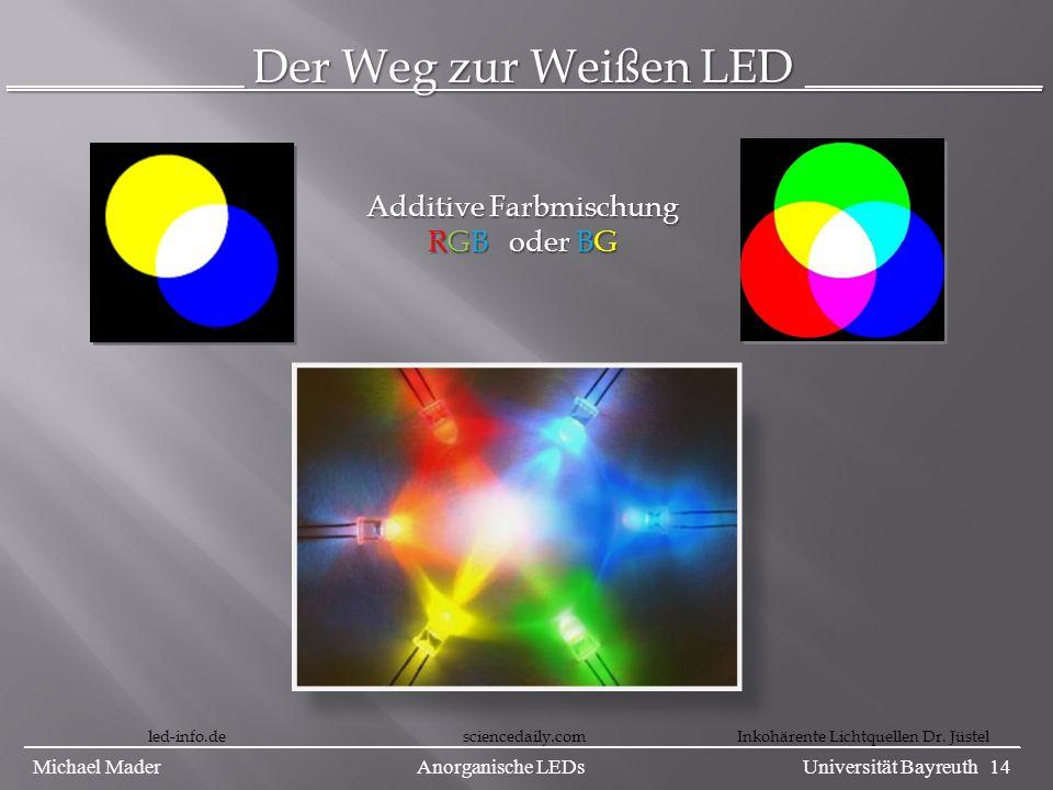 __________ Der Weg zur Weißen LED __________