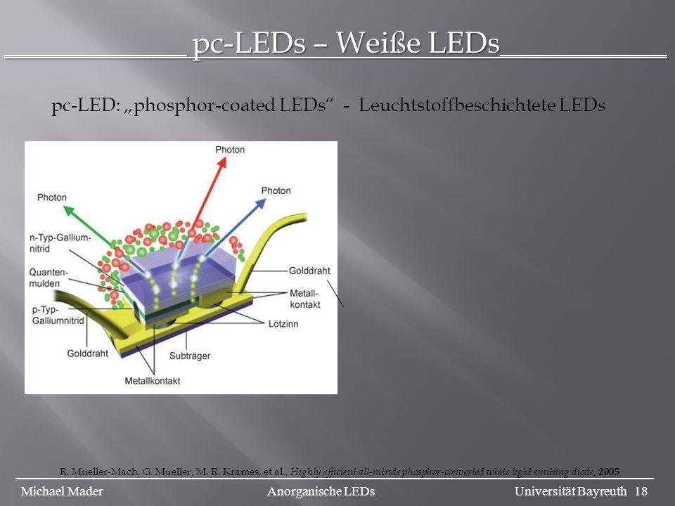 ____________ pc-LEDs – Weiße LEDs___________