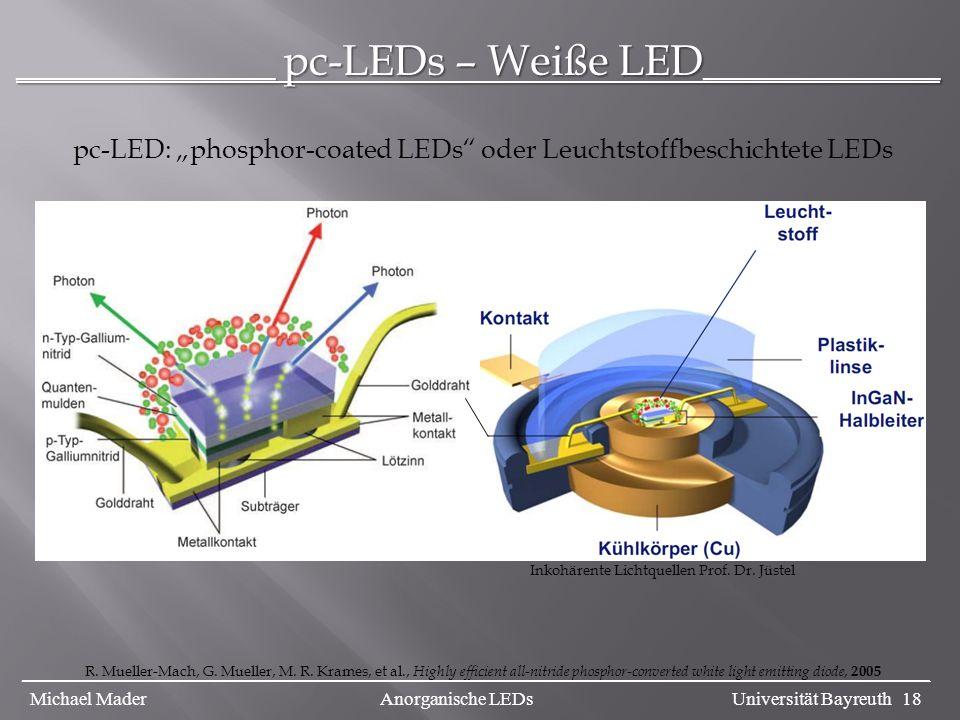 ____________ pc-LEDs – Weiße LED___________