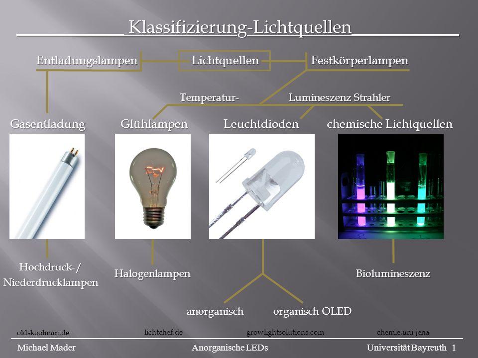 ____________ Klassifizierung-Lichtquellen____________