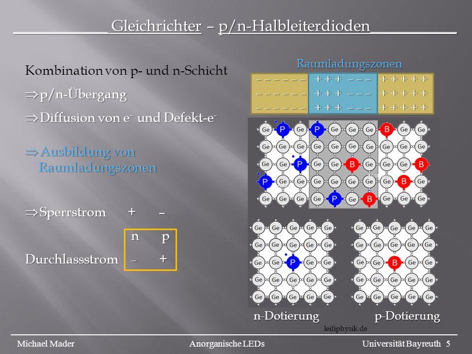 ____________ Gleichrichter – p/n-Halbleiterdioden___________