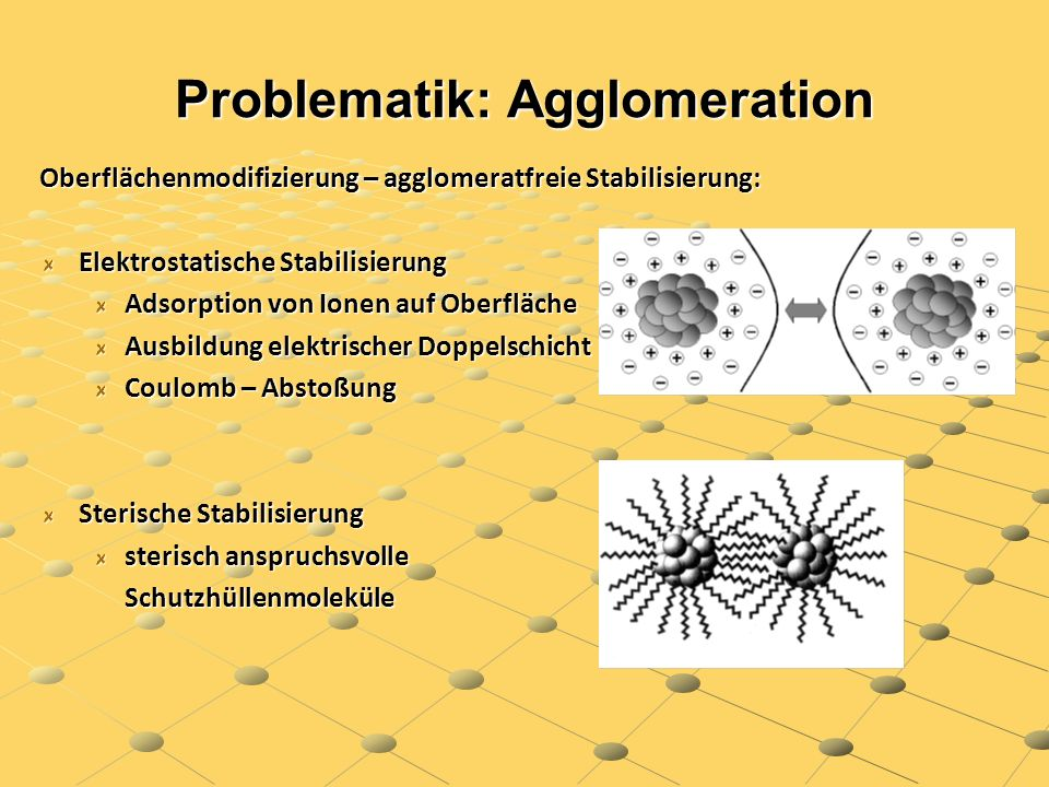 Problematik: Agglomeration
