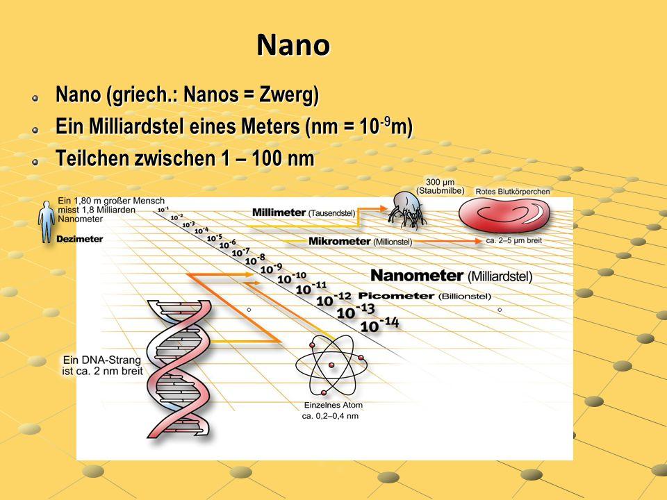 Nano Nano (griech.: Nanos = Zwerg)