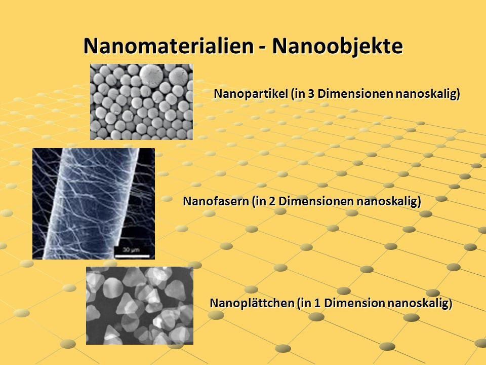 Nanomaterialien - Nanoobjekte