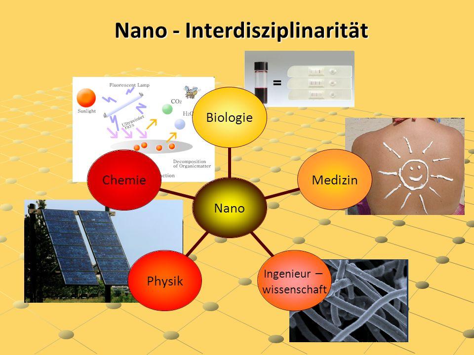 Nano - Interdisziplinarität