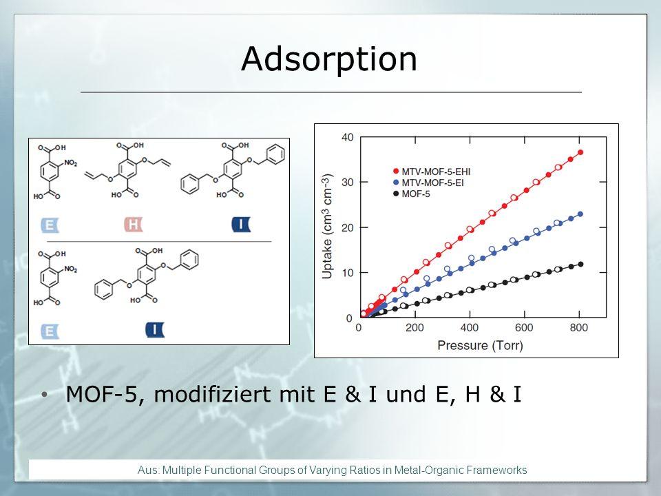 Adsorption Erhöhung der Elektronendichte und somit der Bindungsstellen