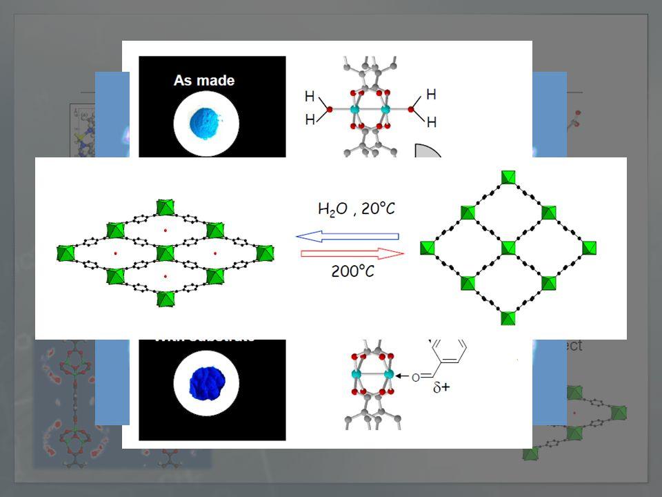 Adsorption an MOFs Linker. MOF. freie Koordinationsstellen. SBU. breathing effect. HKUST-1: Besteht aus Cu2+ und 1,3,5-Benzoltricarboxylat.