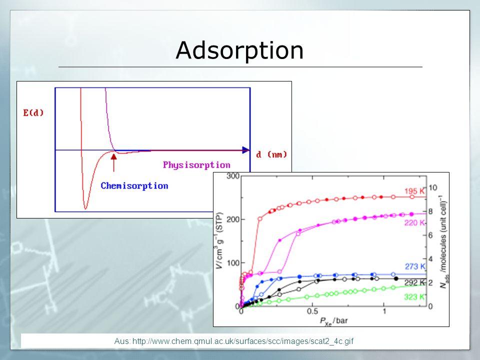 Adsorption-Desorption -> Verschiebung GLGW oder Erhöhung Temp (Molekularbewegung) -Vorteil Physisorption:
