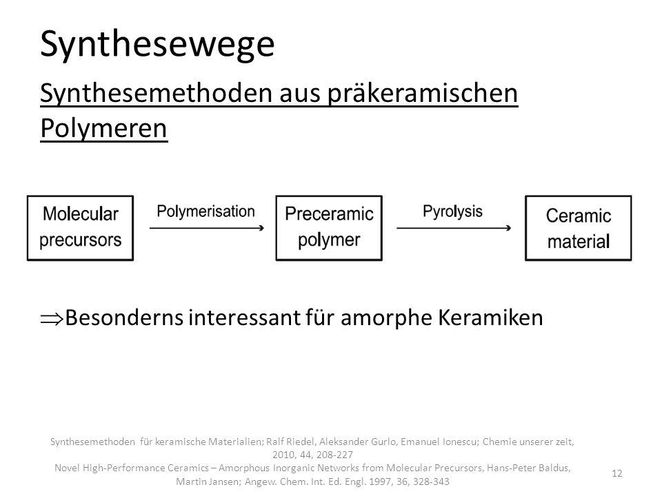 Synthesewege Synthesemethoden aus präkeramischen Polymeren