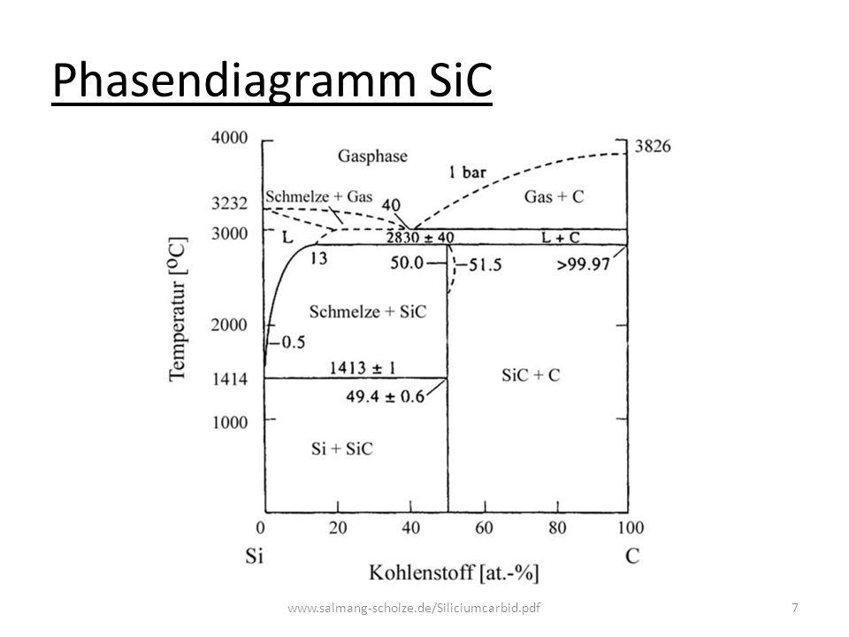 Phasendiagramm SiC www.salmang-scholze.de/Siliciumcarbid.pdf