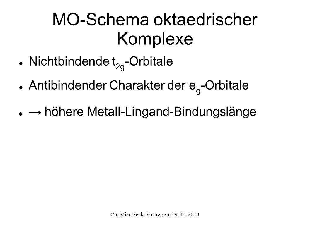 MO-Schema oktaedrischer Komplexe