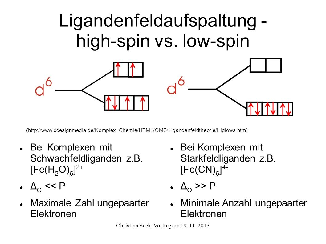 Ligandenfeldaufspaltung - high-spin vs. low-spin