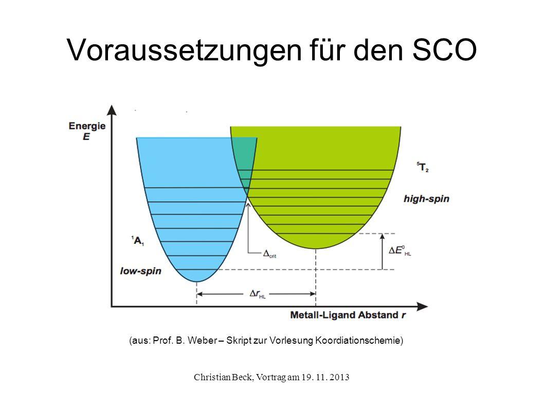 Voraussetzungen für den SCO