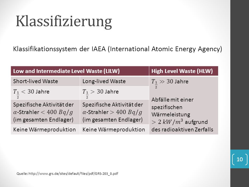 Klassifizierung Klassifikationssystem der IAEA (International Atomic Energy Agency) Low and Intermediate Level Waste (LILW)