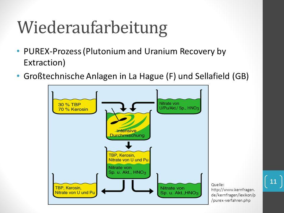 Wiederaufarbeitung PUREX-Prozess (Plutonium and Uranium Recovery by Extraction) Großtechnische Anlagen in La Hague (F) und Sellafield (GB)