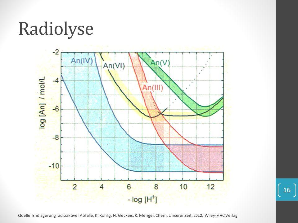 Radiolyse Quelle: Endlagerung radioaktiver Abfälle, K.