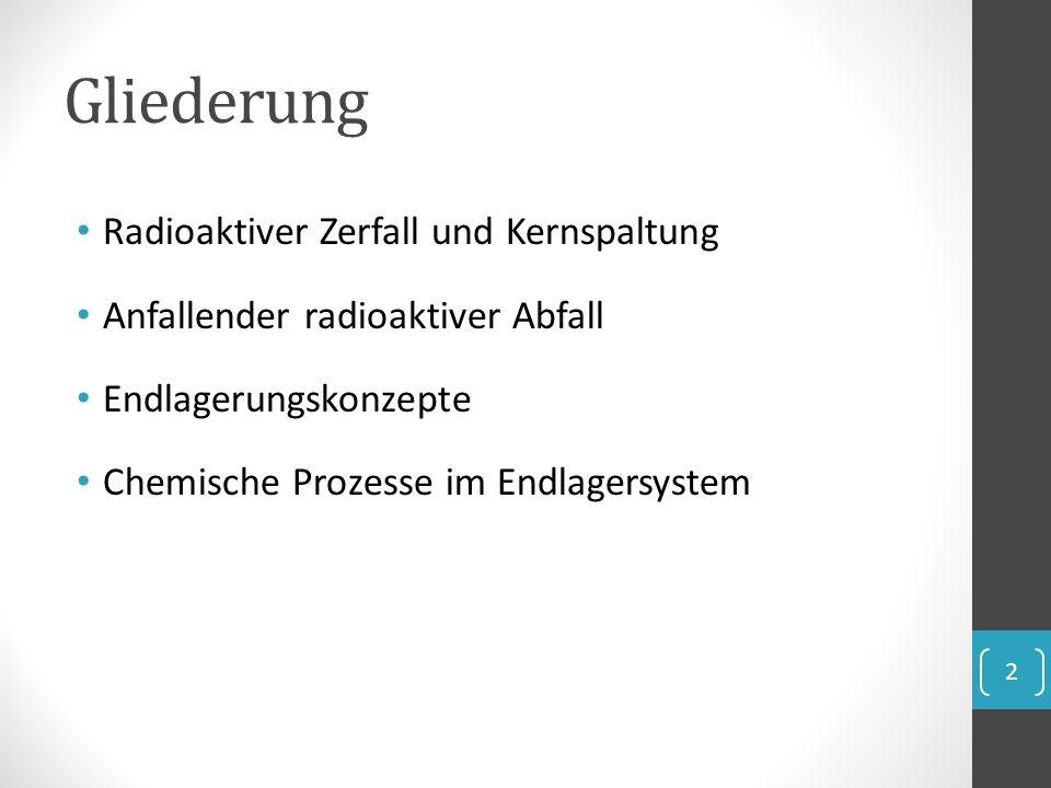 Gliederung Radioaktiver Zerfall und Kernspaltung