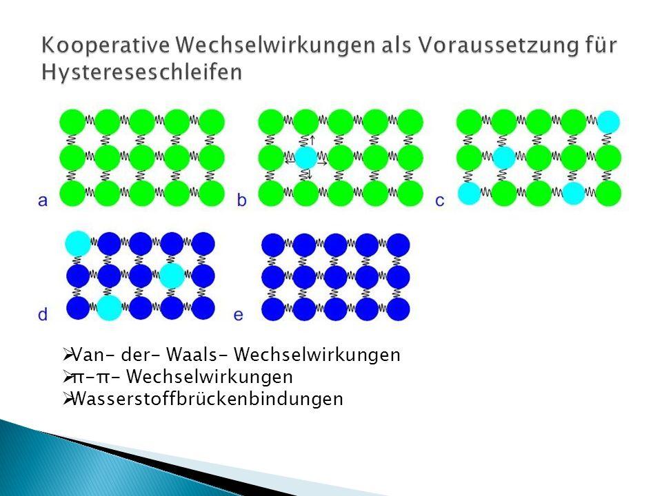 Kooperative Wechselwirkungen als Voraussetzung für Hystereseschleifen