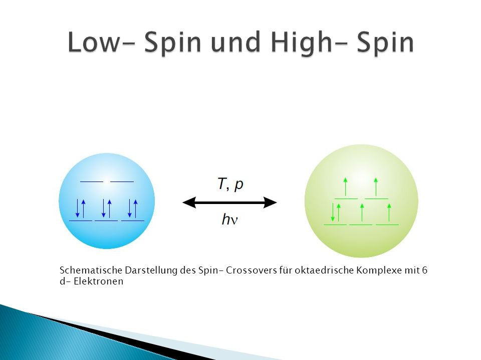 Low- Spin und High- Spin