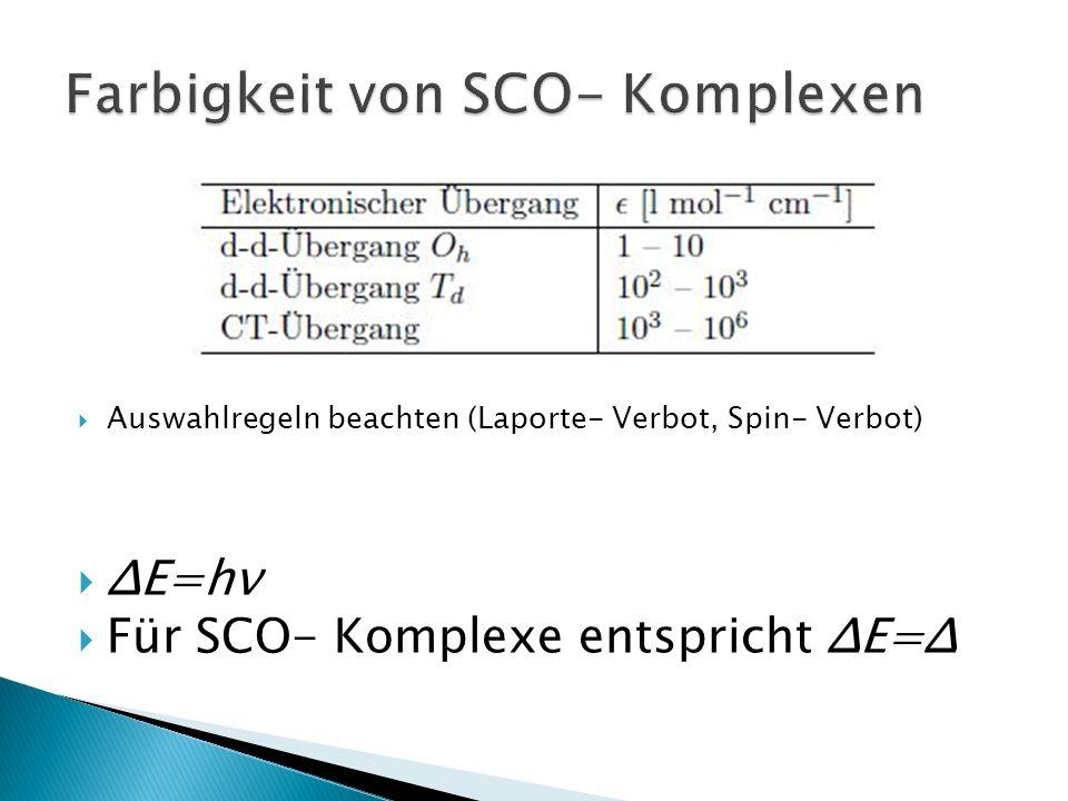Farbigkeit von SCO- Komplexen