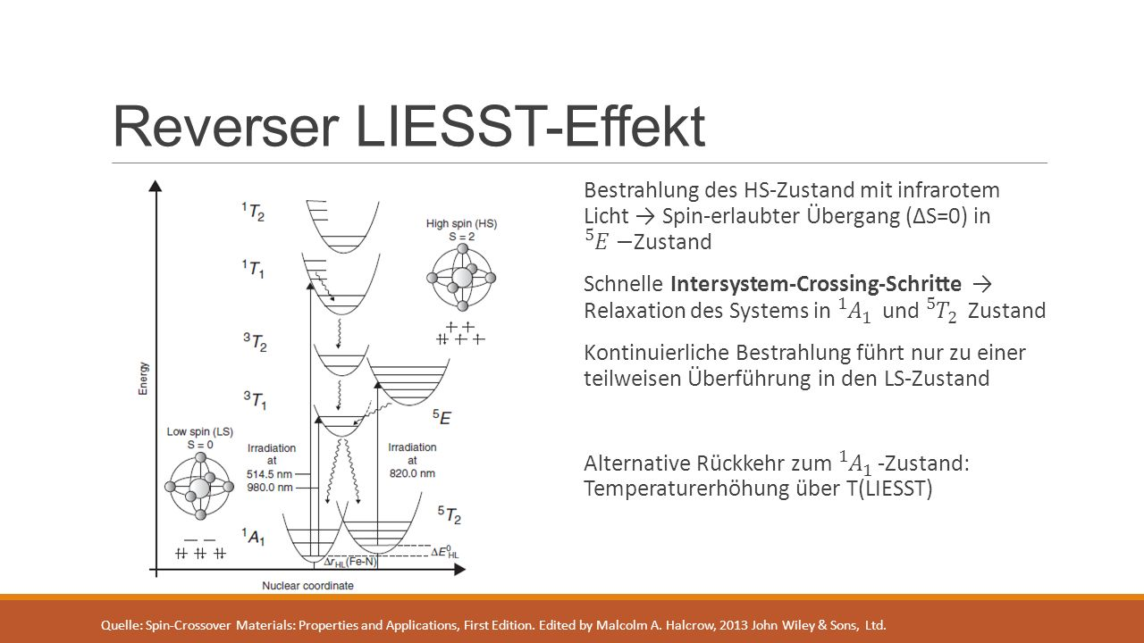 Reverser LIESST-Effekt