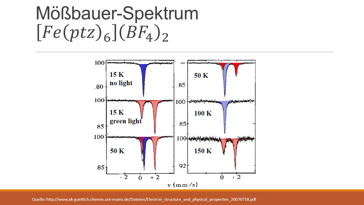 Mößbauer-Spektrum 𝐹𝑒 𝑝𝑡𝑧 6 𝐵𝐹 4 2
