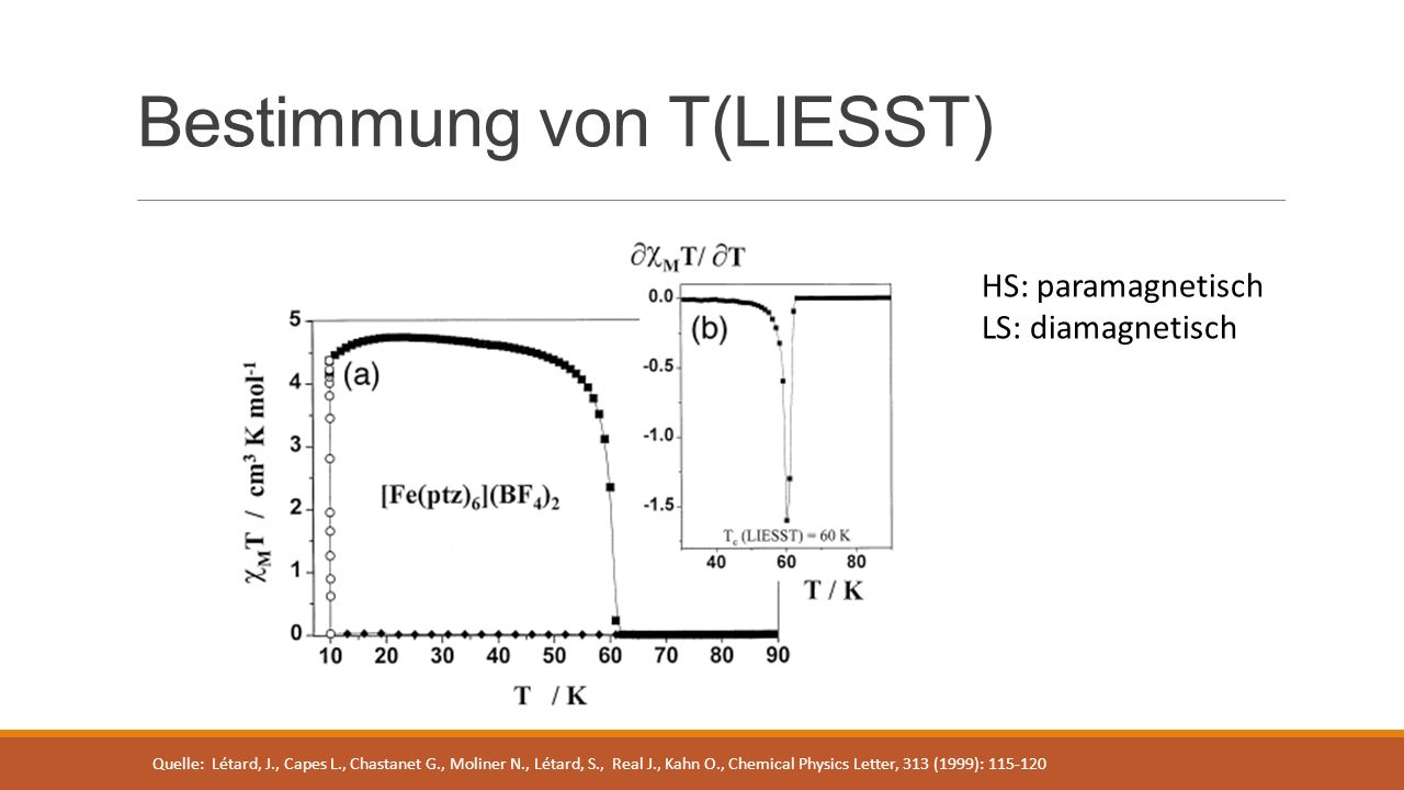 Bestimmung von T(LIESST)