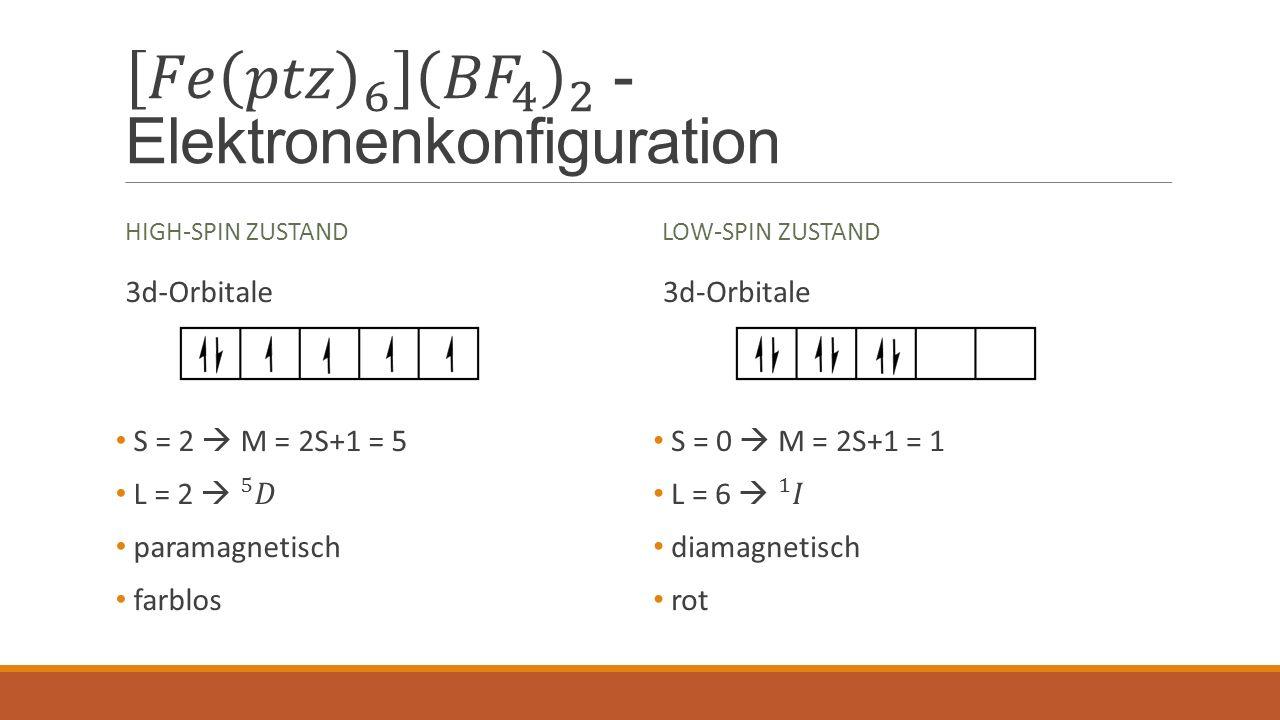 𝐹𝑒 𝑝𝑡𝑧 6 𝐵𝐹 4 2 - Elektronenkonfiguration