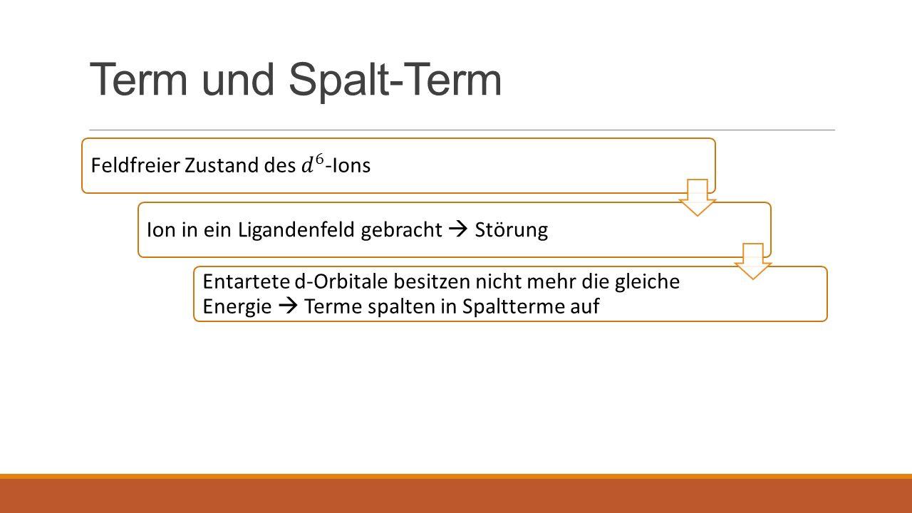 Term und Spalt-Term Feldfreier Zustand des 𝑑 6 -Ions