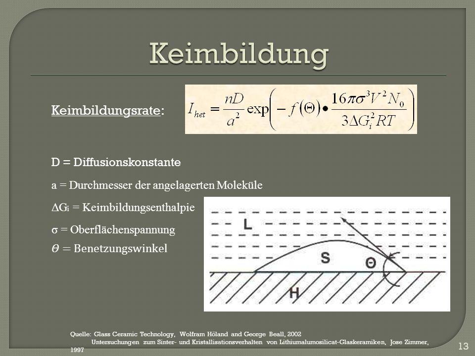 Keimbildung Keimbildungsrate: D = Diffusionskonstante