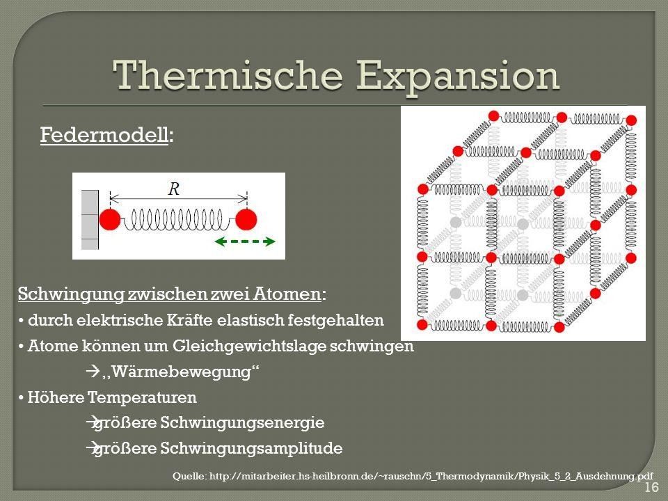 Thermische Expansion Federmodell: Schwingung zwischen zwei Atomen: