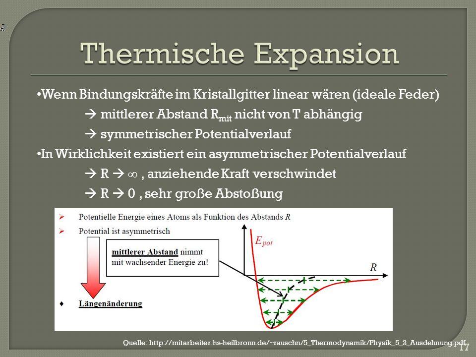 Thermische Expansion Wenn Bindungskräfte im Kristallgitter linear wären (ideale Feder)  mittlerer Abstand Rmit nicht von T abhängig.