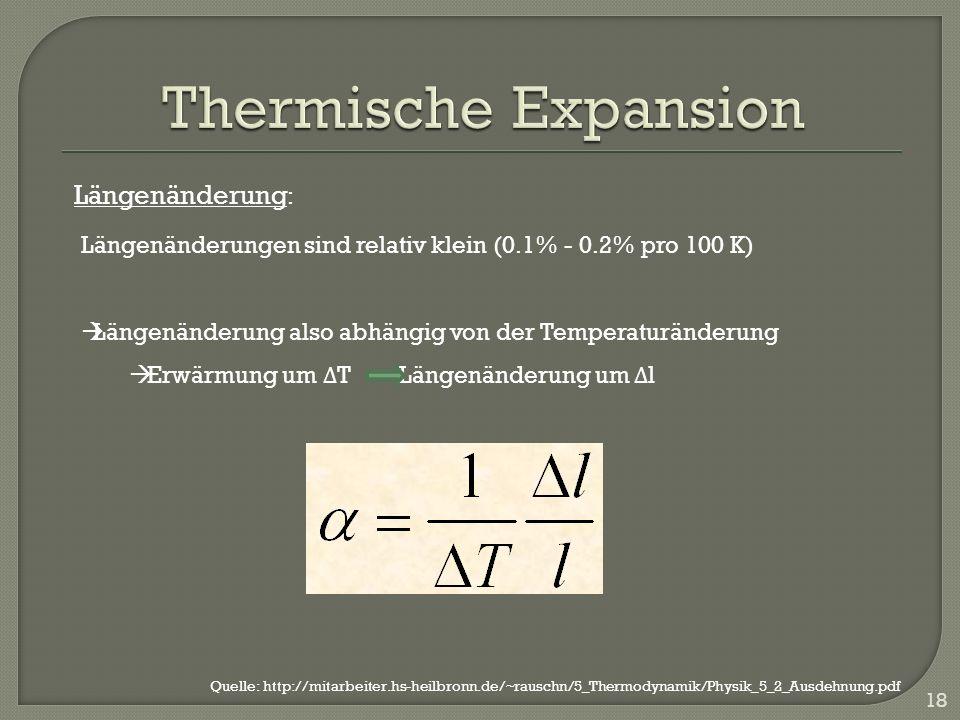 Thermische Expansion Längenänderung: