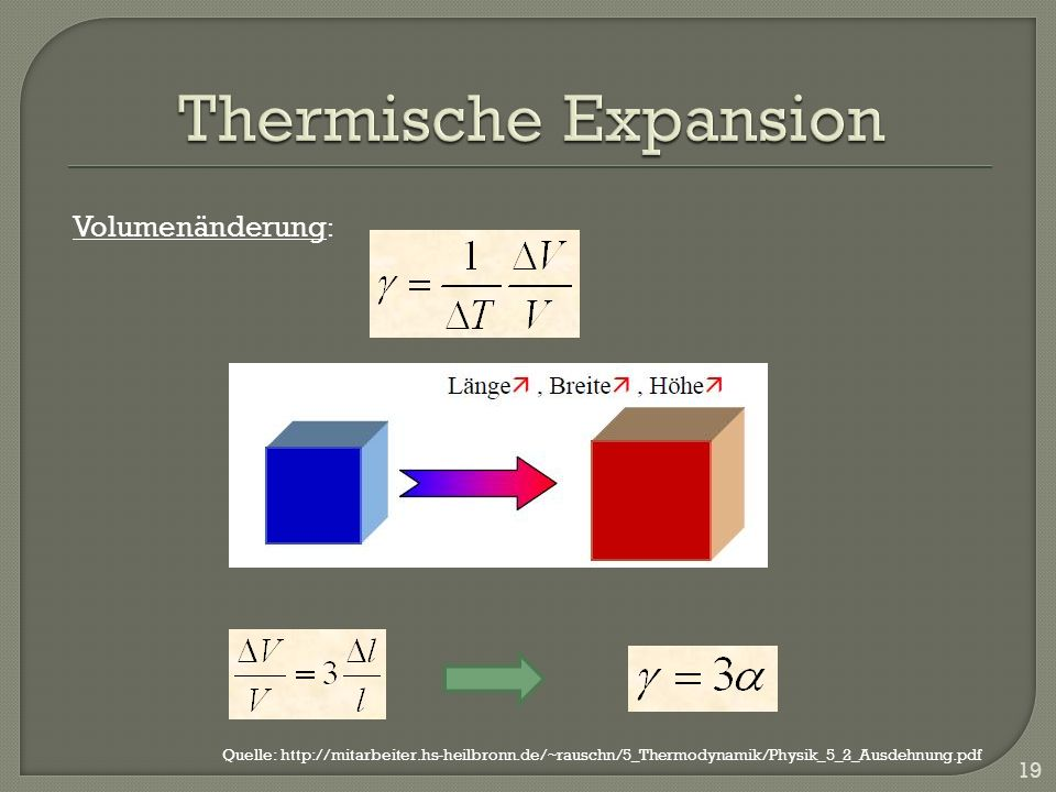 Thermische Expansion Volumenänderung:
