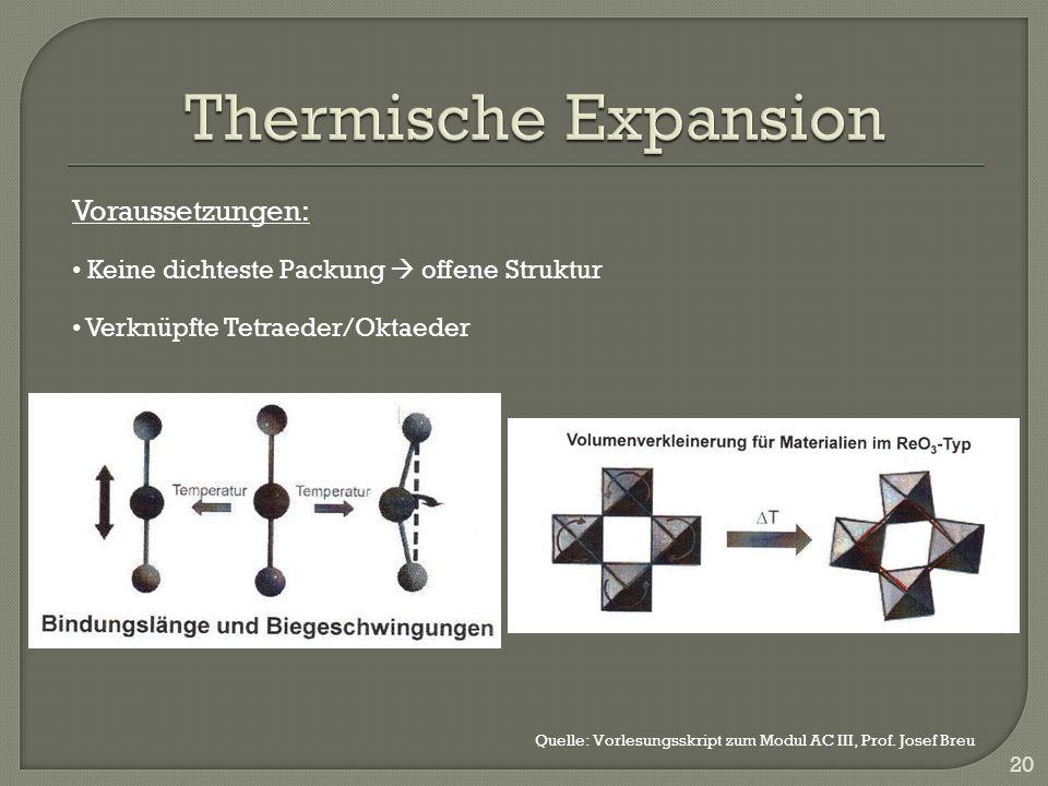Thermische Expansion Voraussetzungen: