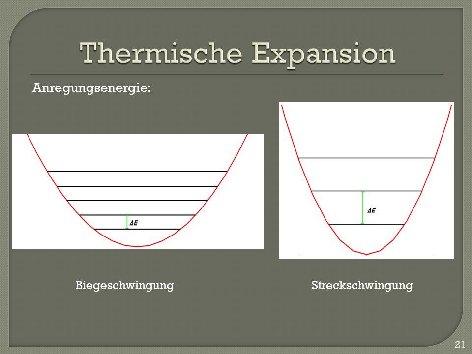 Thermische Expansion Anregungsenergie: Biegeschwingung