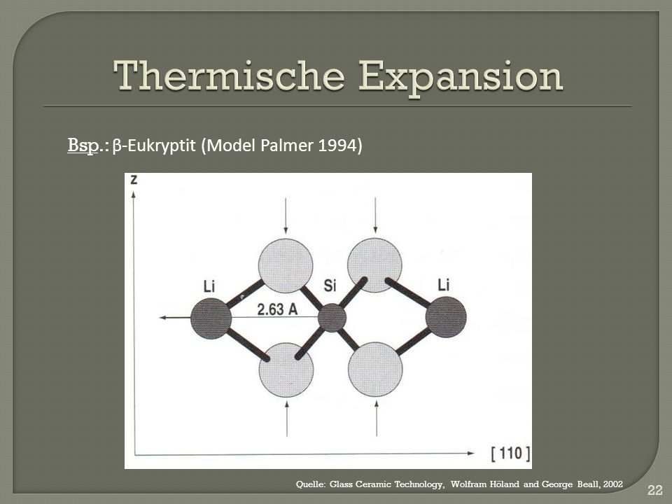 Thermische Expansion Bsp.: β-Eukryptit (Model Palmer 1994)